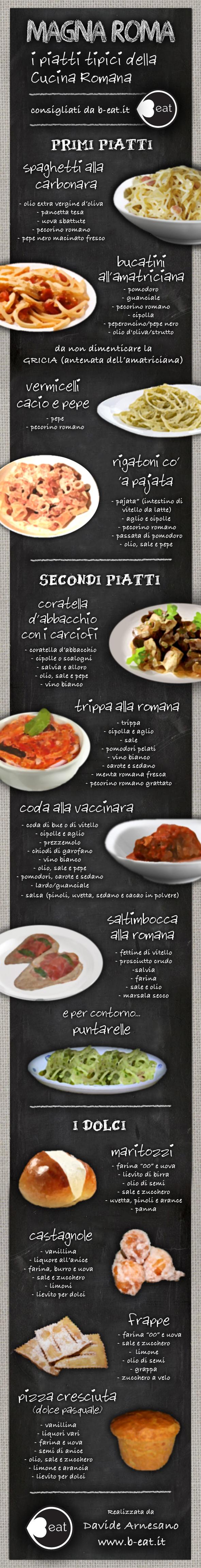 Infografica i piatti tipici della cucina romana for Primi piatti cucina romana